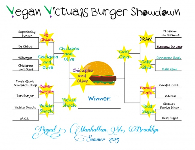 Burger Battle_Battle10